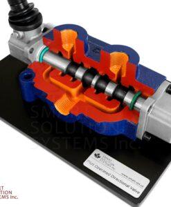 Hydraulic Cutaway Models